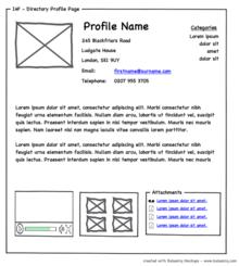 Wireframe (схема на страница)