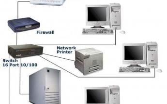 Изграждане на компютърна мрежа